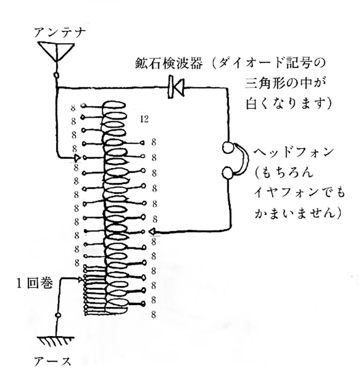 回路図です。