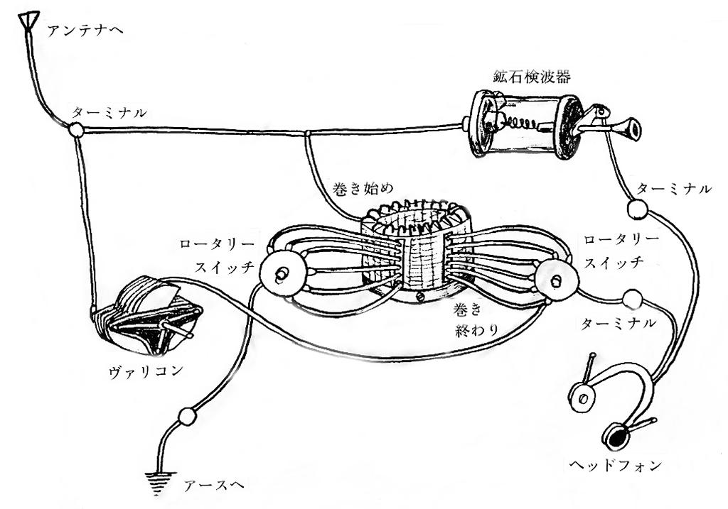 [直接結合回路鉱石受信機]実体配線図