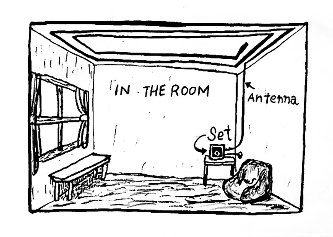 また室内アンテナと言っても卓上型だけでなく、図のように部屋の天丼に対角線にビニール線を張ったり、その長さを稼ぐために天丼や壁にぐるぐるとコイル状に線を巡らせるだけでもアンテナの役目をはたします。