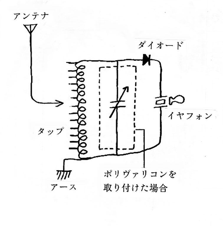 プロジェクト2 の回路図(ポリヴァリコンを取り付けた部分を取ればプロジェクト1の回路図となります。