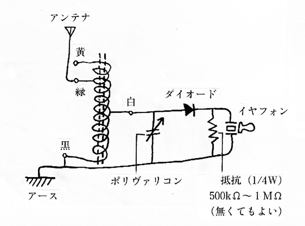 コア入リコイルとヴァリコンのゲルマラジオの回路図