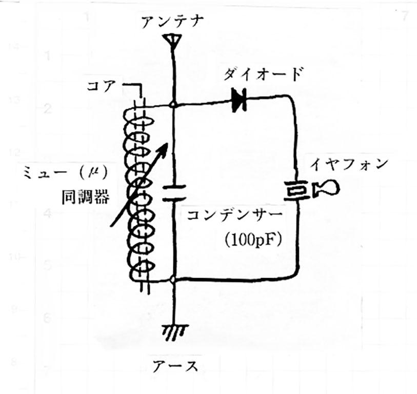 ミュー(μ )同調器を使ったゲルマラジオの回路図