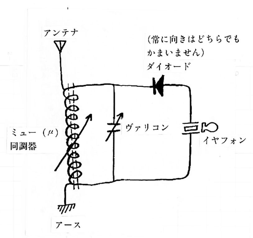 ミュー同調器とヴァリコンを使ったゲルマラジオ の「回路図